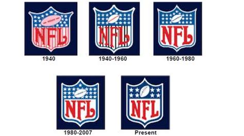The Effect s of Media on the National Football League